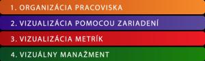 Vizualny-manazment_2